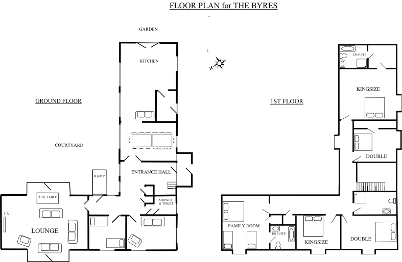 Plan of the Layout of The Byres
